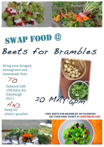 Poster ideas for foodswap 5