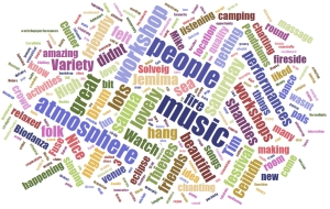 nonstuff 2015 wordcloud